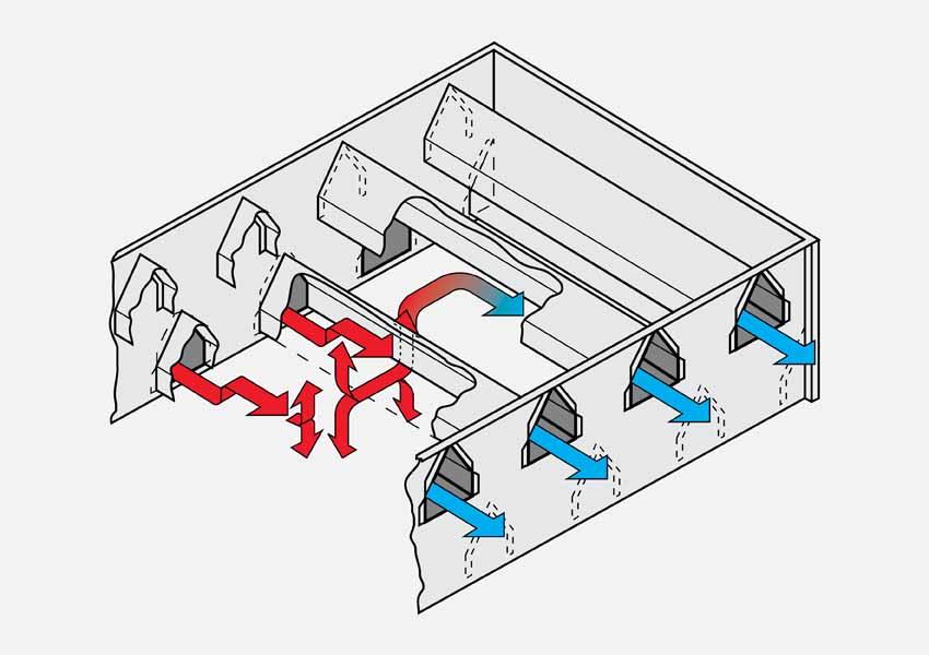 goldsaat Trockner Technik - Verteilung der Prozessluft (Querschnitt)